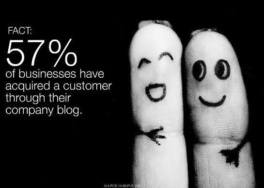 HubSpot Blog Sales