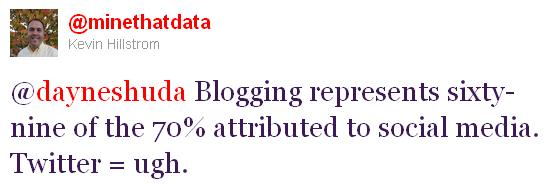 Mine Data Blogging Sales