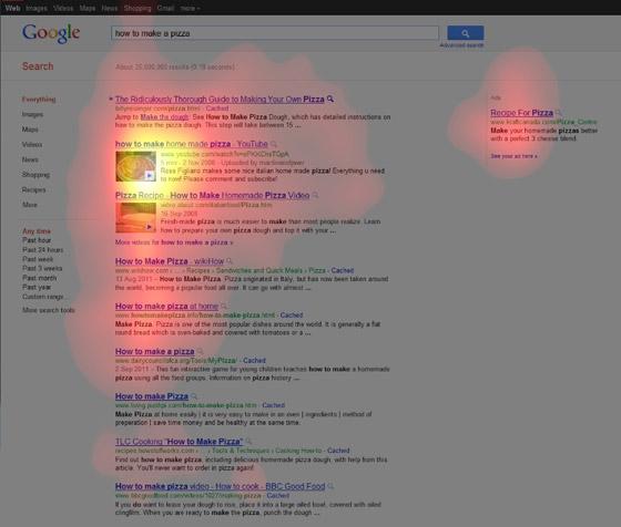 Google SERP Videos