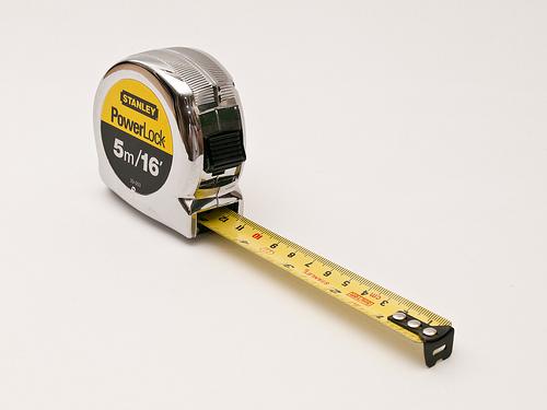 Measure Blog Success