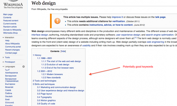 Wikipedia Contents Keywords